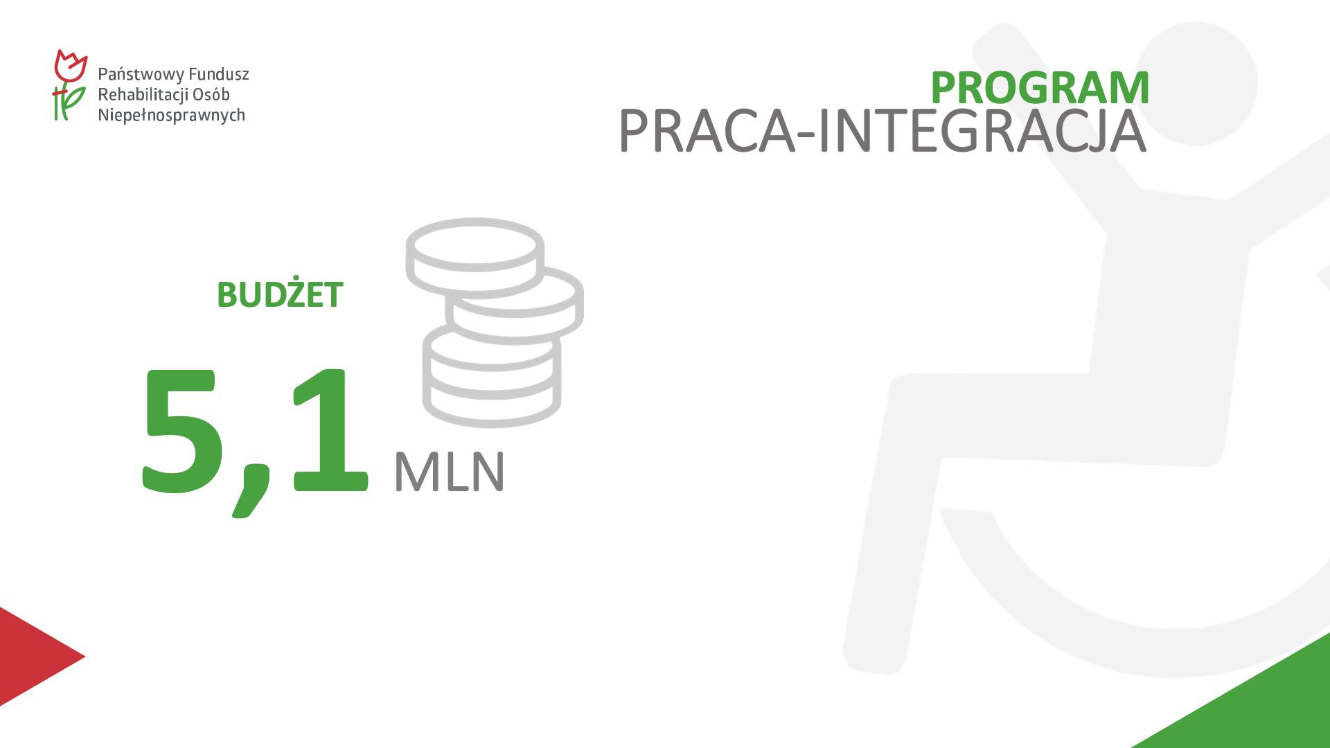 """infografika informujaca o ponad 5 milionach wsparcia udzielonego w ramach programu """"Praca-Integracja"""""""